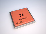 Nitrogen chemical element of periodic table with symbol N poster