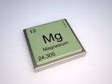 Magnesium chemical element of the periodic table with symbol Mg poster