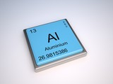 Aluminium chemical element of the periodic table with symbol Al poster