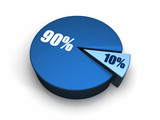 Blue Pie Chart 10 - 90 percent