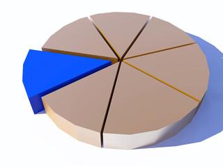 Gráfico 3d de tarta