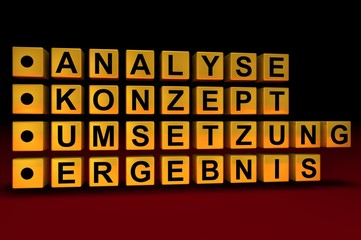 Würfel Analyse-Ergebnis