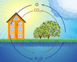 Ecology round concept education background vector
