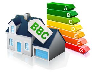 Pavillon à la norme BBC et performance énergie (reflet)