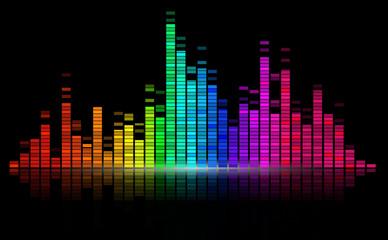 digital sound equalize