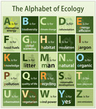 The Alphabet of Ecology (go green recycle pollution planet co2)