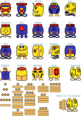 Stylised Mayan Month Glyphs Including End of Calendar Date