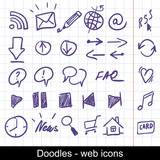 Sketchy web icons poster