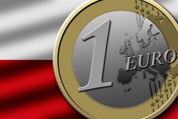 Euroland Polen
