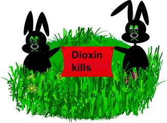 Angst vor Dioxin im Osterei