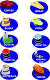 8 Commonly traded commodities.