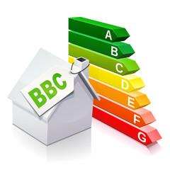 Maison à la norme BBC et performance énergie (reflet)