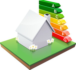 Maison et performance énergie (détouré)