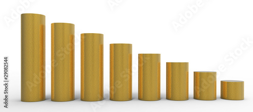 Progress or degression: golden coins stacks