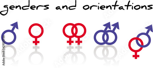 genders and orientations
