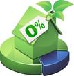 Statistiques sur la maison verte et prêt à taux zéro (détouré)