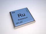 Ruthenium chemical element of the periodic table with symbol Ru poster