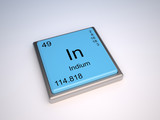 Indium chemical element of the periodic table with symbol In poster