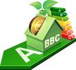 Investissement dans une maison verte BBC de classe A