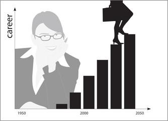 women in business chart