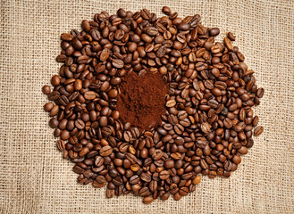 Ground Coffee and Roasted Coffee Beans