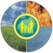 die 4 Elemente sind global