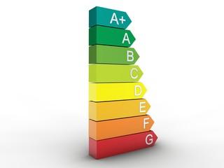 energieeffiziensklasse1