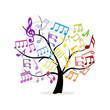 arbol de notas musicales