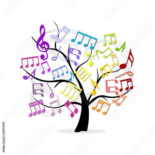 Notas musicales de colores 3d con fondo imagui - Dibujos de vinilo para paredes ...