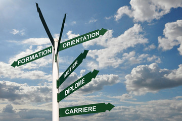 Panneaux de direction orientation, carrière