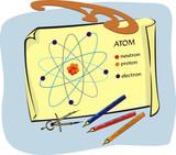 physics - atom poster