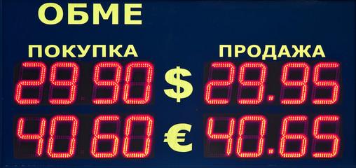 Course of exchange of currencies