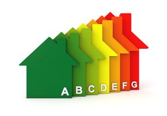 Maisons performance énergétique