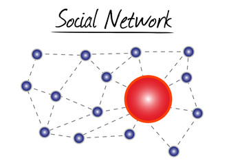 Social Network Grafik