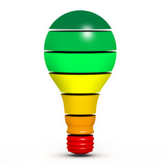Energy efficienct lighting chart