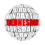 Weekday circulation in nature poster