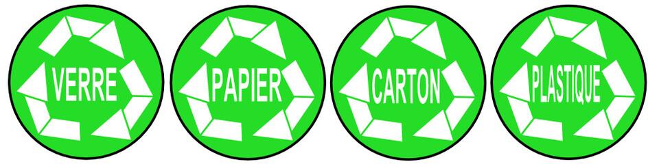 Recyclage tous matériaux