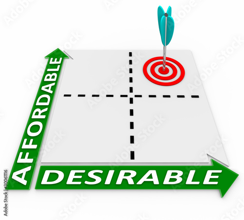 Affordable and Desirable Chart - Arrow and Target