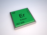 Erbium chemical element of the periodic table with symbol Er poster