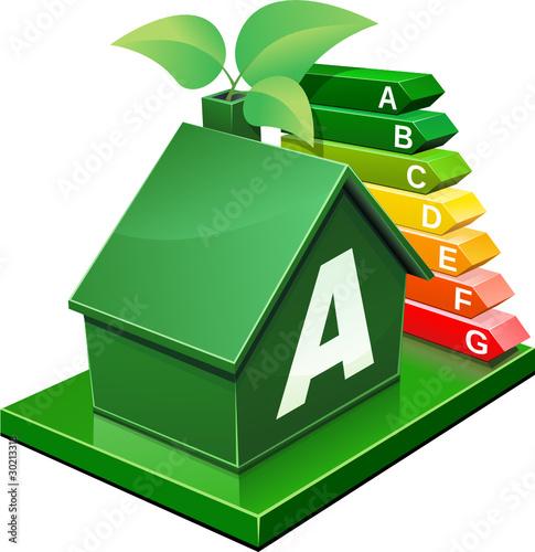Maison verte de classe A (détouré)
