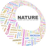 NATURE. Word collage on white background.
