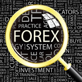 FOREX. Magnifying glass over different association terms. poster