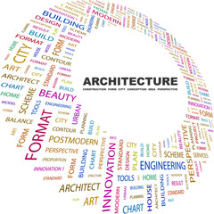 ARCHITECTURE. Word collage on white background.