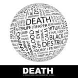 DEATH. Globe with different association terms. poster