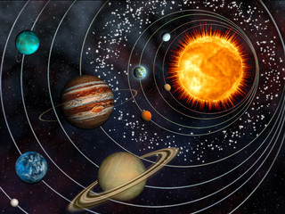 3D Solar System contains the Sun, nine planets in their orbits.
