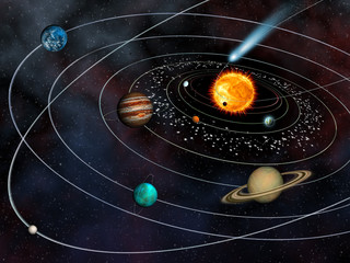 Nine Planets of the Solar System and comet on their orbits.
