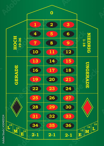 Casino vedonlyonti sampling