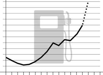 Vector soaring oil prices petrol (gas) pump graph