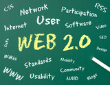 WEB 2.0 - Concept for Business