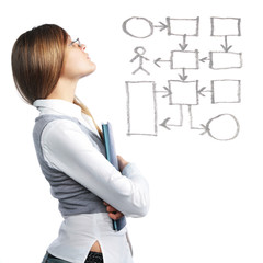 Business woman looking at flowchart